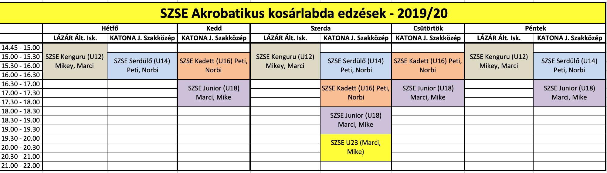 SZSE akrobatikus kosárlabda edzések 2019-20